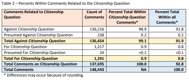CitizenshipQuesCommentsTab2.png